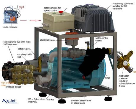 hp unit / pompe haute pression